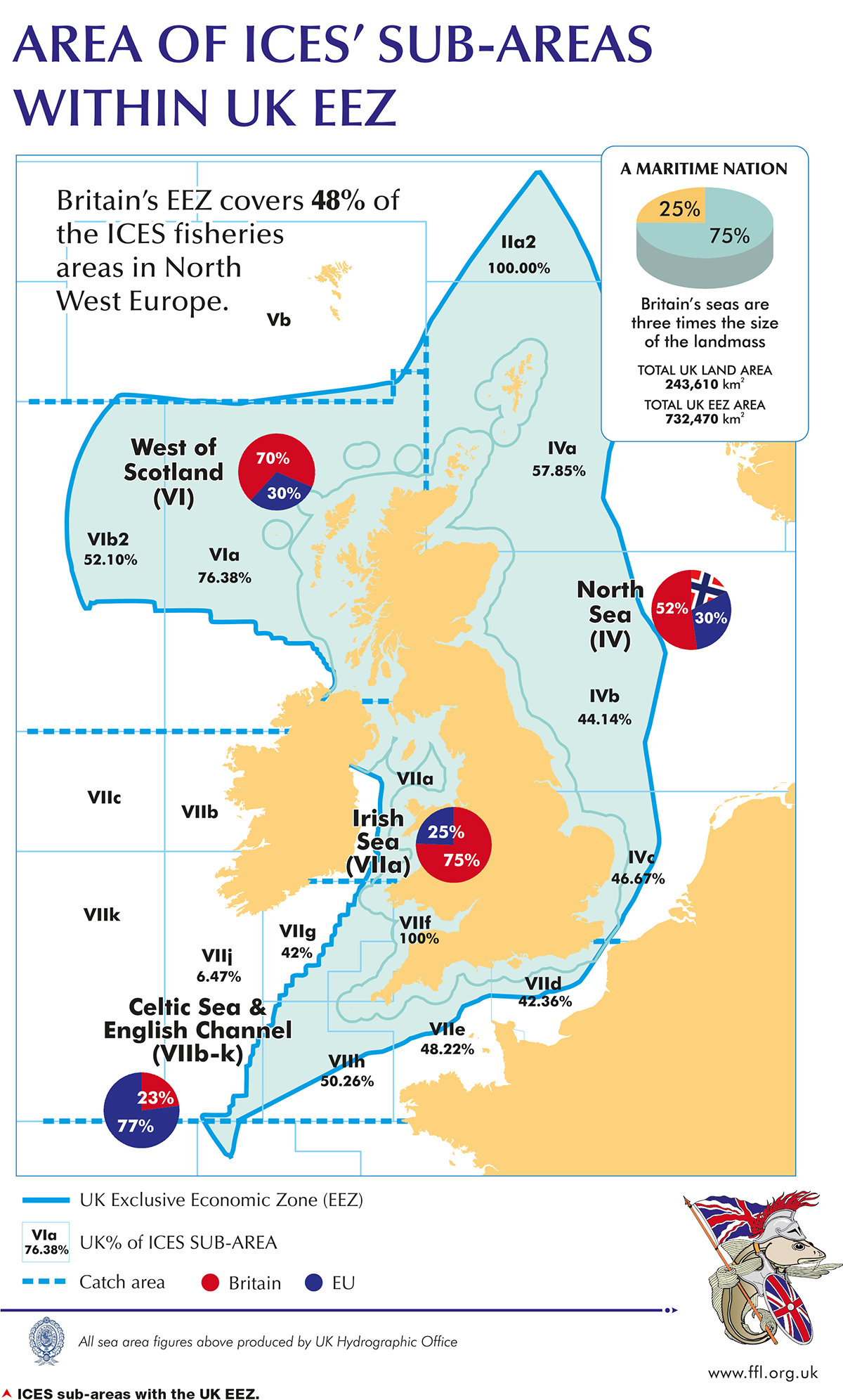 Ffl Brexit Could Bring 1 6bn Benefit To Uk Economy Fishing News